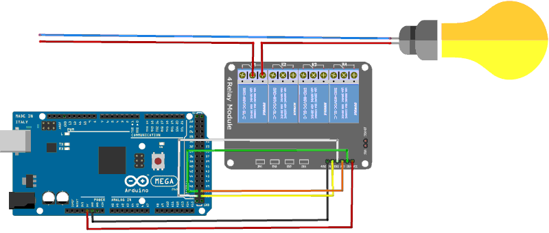 [SCHEMATICS_4LK]  Management of a 4 relay module | Mega Relay Board Wiring Diagram |  | Arduino and Forth